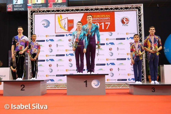 Кировчане стали двукратными победителями первенства Европы по спортивной акробатике
