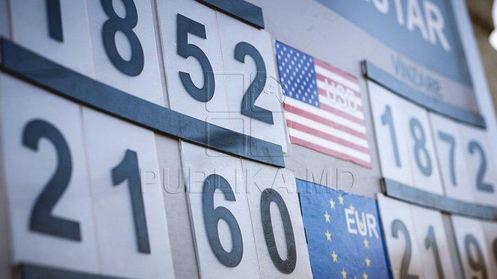 Курс валют на 7 ноября 2017 года