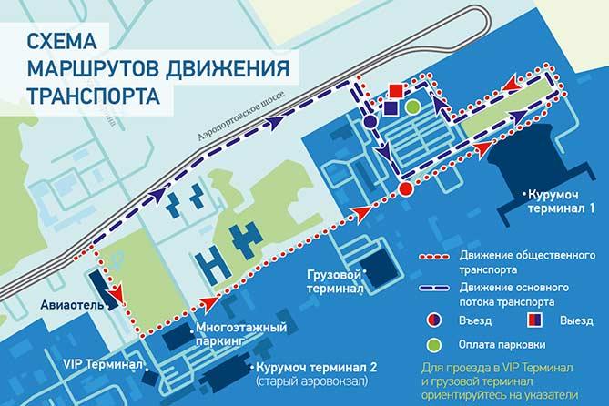 Аэропорт Курумоч: новая схема движения