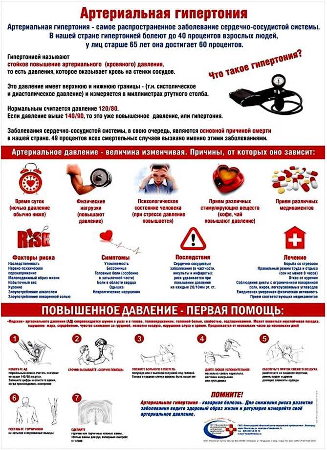 Гипертония: 15 мая 2018 года в Тольятти пройдет акция