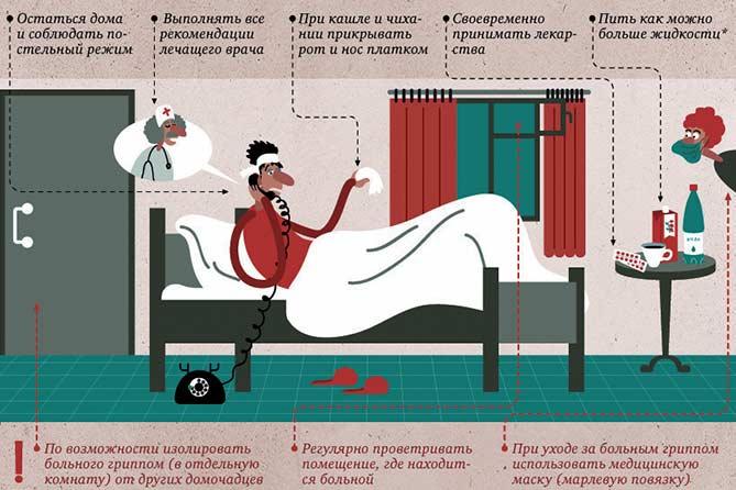 Этот вид гриппа опаснее обычного: В Тольятти ждут свиной грипп