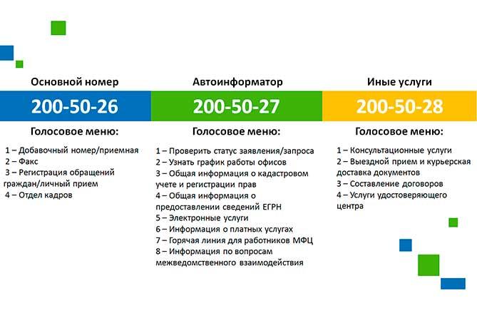 Кадастровая палата Самарской области подвела итоги 2018 года