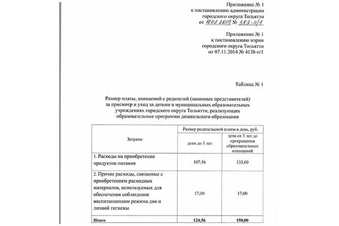 В детских садах Тольятти с родителей будут брать по 17 рублей в день на хозтовары