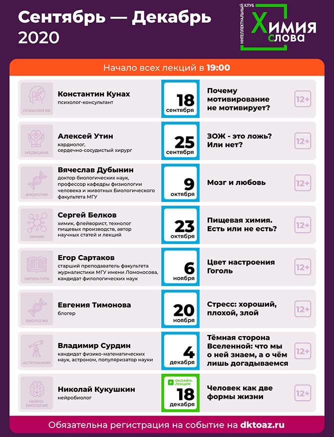 Тольяттинцев приглашают на бесплатные увлекательные лекции, приятные встречи и новые открытия в клубе «Химия слова»